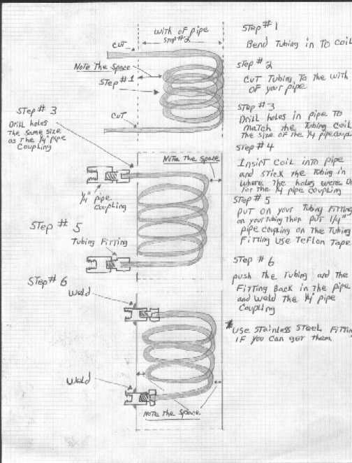 designs et plans d u0026 39 alambics